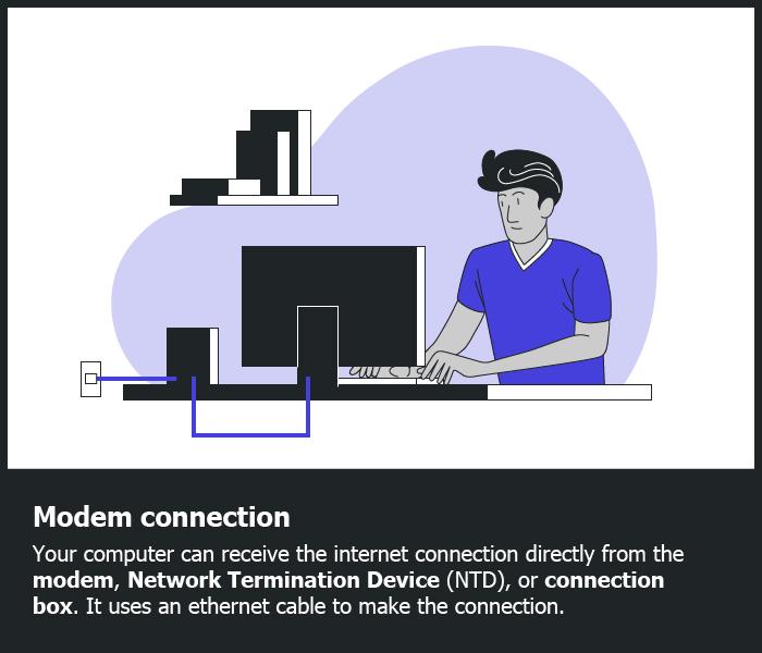 Modem Connection